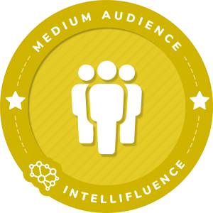 Alexia Prieto's Medium Audience Badge